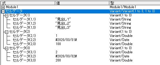 取得した配列データ