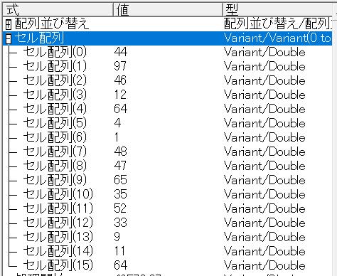 データ加工前の配列データ