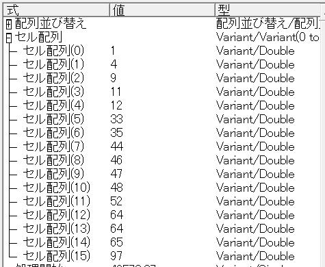 配列データを関数を使用して昇順に並び替えた状態