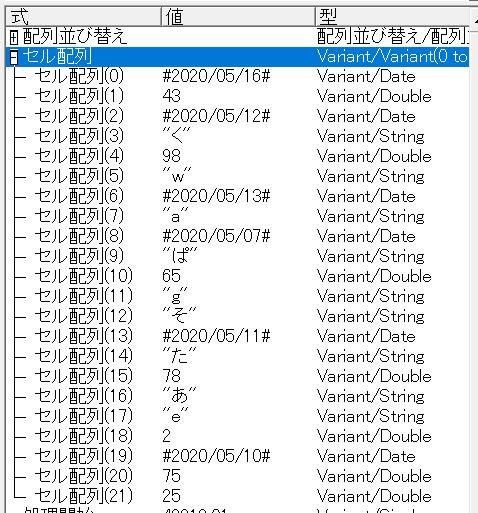 複雑なデータ型になっている配列データ