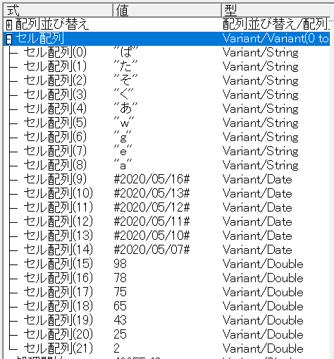 複雑な配列データを関数を使用して降順に並び替えた状態