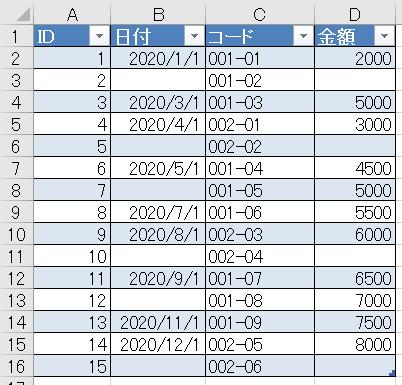 データベースへ登録するExcelのテーブルデータ